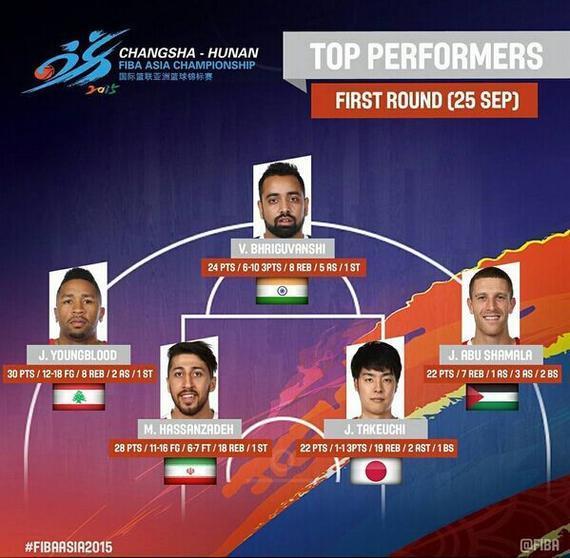 FIBA官方评出的第三比赛日最佳阵容