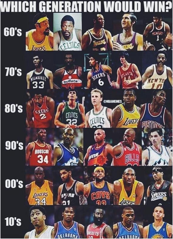奥胖评比近半个世纪以来每十年的NBA最好声势