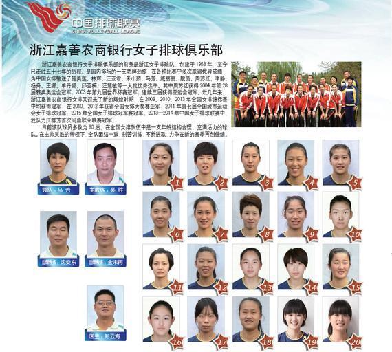 浙江嘉善农商银行女排俱乐部