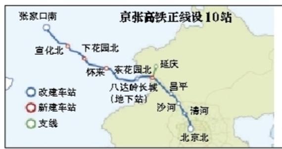 京张将建高铁服务冬奥会 北京至张家口1小时可达
