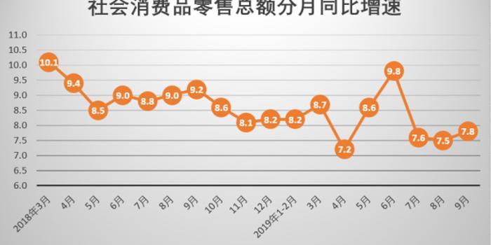央行:居民杠杆率超60% 已对消费产生一定挤压作用