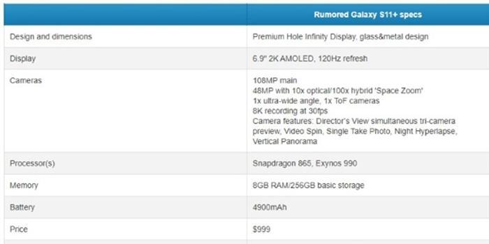 不止高通骁龙865 三星Galaxy S11+支持100倍变焦