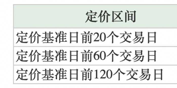 两地产代理商合并:世联行宣布将收购同策咨询81%股权