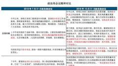 中央政治局会议释放超重磅信号!如何影响A股投资