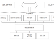 沪江拟在港上市:三年亏损12.38亿 资本方或寻求退出