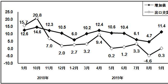 工信部:前三季度手机产量同比下降6.4%