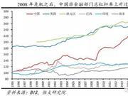 融通基金蔡志伟:政策底已现 创业板的春天终将到来