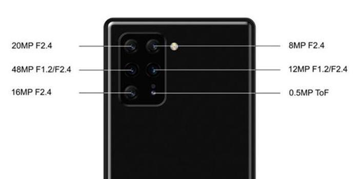 索尼Xperia 0新旗舰后置六摄像头:两列竖排