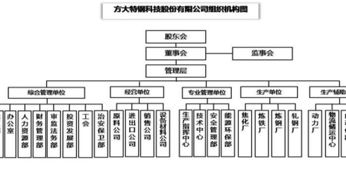 南昌方大特钢6死事故调查:高炉长期违规超压运行