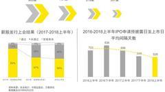 A股IPO半年报:排队企业数降逾四成,新上市数四川进前五