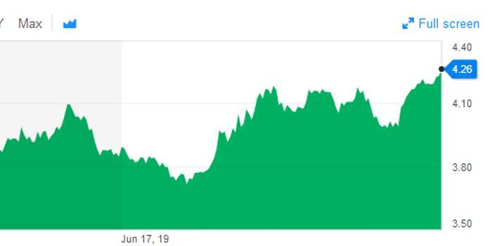拉美国家货币危机风云再起 巴西雷亚尔创历史新低