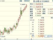 香港金管局唯美联储马首是瞻 将力阻跌破7.85港元