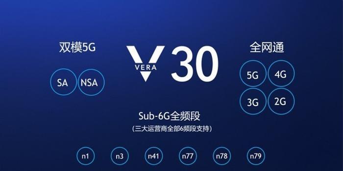 传荣耀V30将于11月26日发布 支持双模5G全网通