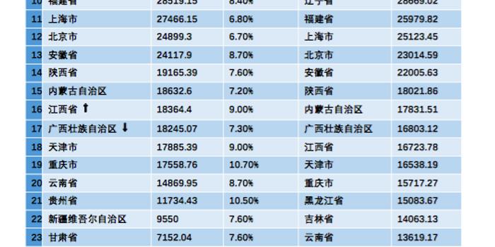1986年四川山东GDP_山东到四川机票截图