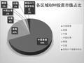 QDII基金持股地图曝光 投资中国香港占比七成