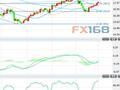 3月27日白银投资晨报:若收在17.70上方 短期或看向18.05