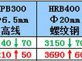 Mysteel短讯速递(4月24日晚间版)