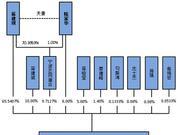 香飘飘奶茶去年卖了11亿杯:净赚2.7亿 广告费3.6亿