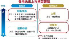 港交所制度大调整 阿里京东百度或赴香港挂牌