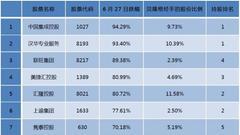 起底香港仙股暴跌肇事者:母公司市值不足3亿 携茅台办券商