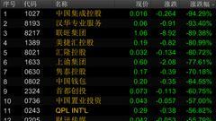 香港仙股集体暴跌源头:隆成系公司集中出货31亿股中国集成