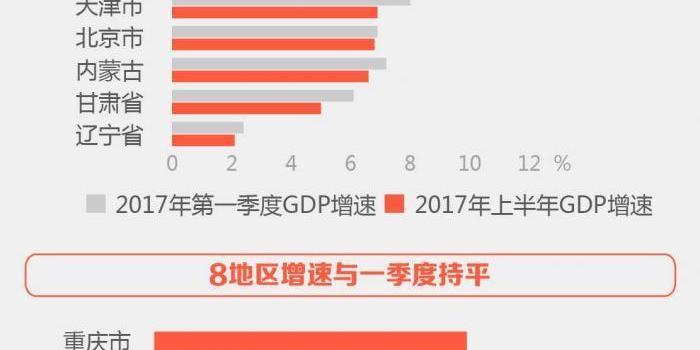 2021年北京gdp排名_2021年gdp世界排名