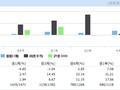 重阳投资近一个月43只产品全线亏损 明星重阳1期失蹄