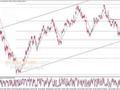 黄金日内交易分析:金价围绕1285一线波动 仍将上涨