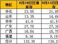 豆油库存周度分析:豆油库存进一步增加,关注节前消费旺季终端消费变化