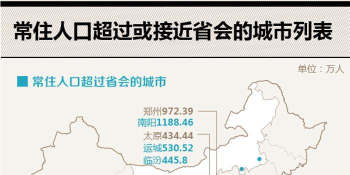 兰州市18年城市人口数量_甘肃省兰州市城市美景