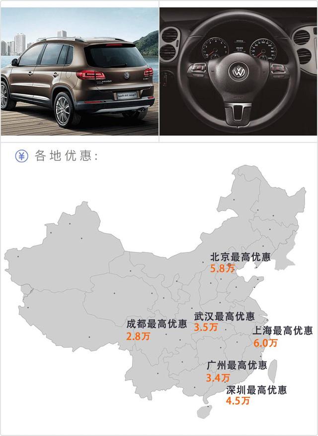 这些合资SUV不再高傲,动不动优惠3、4万!