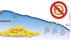 虚拟币交易平台被全面叫停 平台负责人暂时不得离京