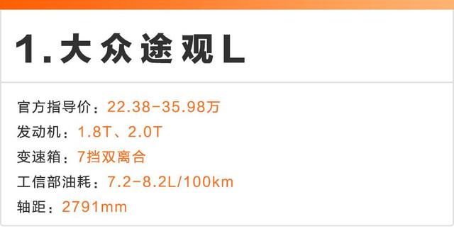20万预算买SUV,10个中国人有9个会考虑这几款!