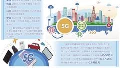 5G时代中国通讯企业有望领跑世界