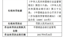 兴业银行杭州分行因个人消费贷违规进入股市被罚20万