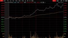 券商看多 贵州茅台600元超高股价能持续多久