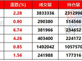 【期货要闻简讯】黑色维持强势 焦煤暴涨近7%