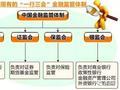 浙江决定成立地方金融监管局:有牌无牌都要管起来