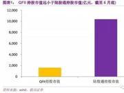联讯证券康崇利:QFII完全放开 外资最爱买什么?