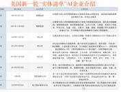 制裁中国AI公司 美国打偏了吗?