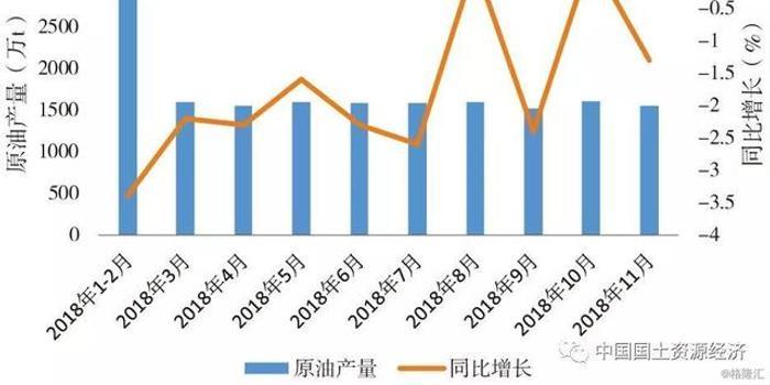2019年国外经济形势_欧洲经济走势2019 2019年欧洲经济走势分析 欧洲央行行长分析欧洲经...