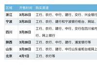 地方债抢购时间表:28日山东陕西 1日北京开售