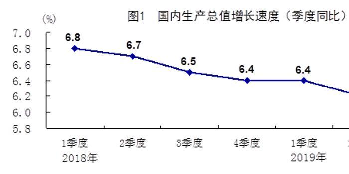 统计局解读前三季度GDP:国民经济运行总体平稳