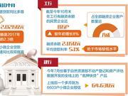 """银行业支持民企出实招 破解""""不敢贷不愿贷"""""""