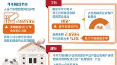 """银行业支持民企出实招破解""""不敢贷不愿贷"""""""