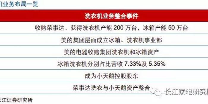科龙企业组织结构