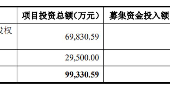 歌力思9.8亿定增:收购海外资产 高定价引市场担忧?
