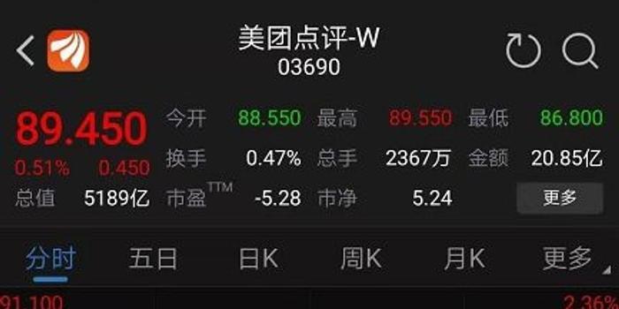 中国互联网提款机ATM矩阵形成 王兴十月躺赚62亿港元