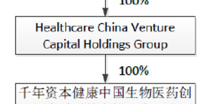 """国有股东""""0元""""转让表决权 ST中基或将转型"""