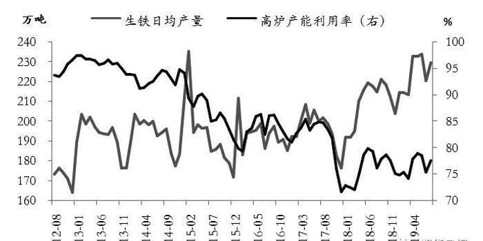 钢材需求拐点基本确认 四季度钢价将走向何方?
